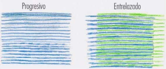 progresivo vs entrelazado descripción gráfica