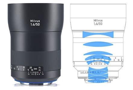 Milvus 1.4 50 ZE lens_formula
