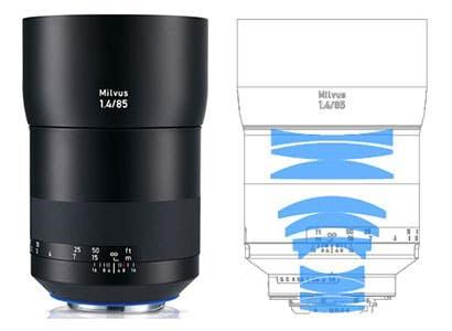 Milvus 1.4 85 ZF formula_lens