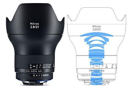 Milvus 2.8 21 ZF.2 lens_formula