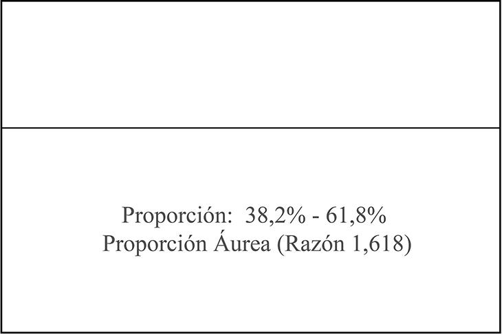 proporcion_aurea_1