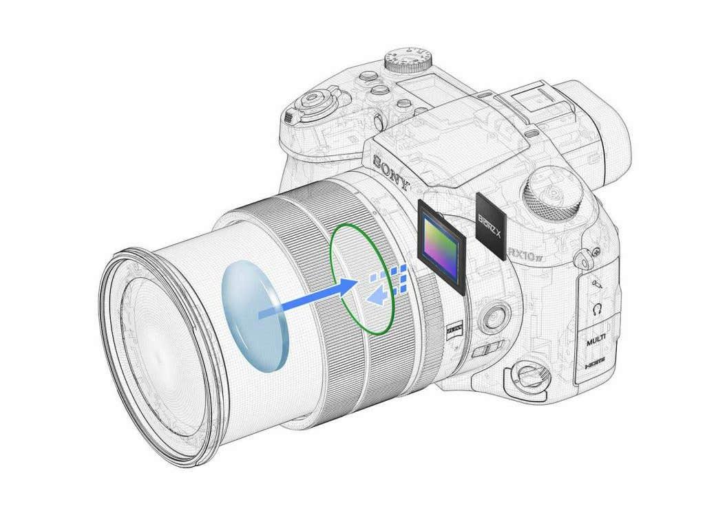 Sony RX10 IV, más velocidad  - CasanovaFotoBlog
